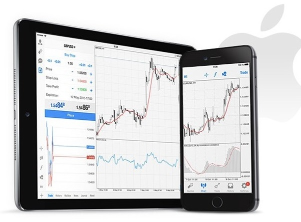 Mobile real time Data, NSE mcx exchanges