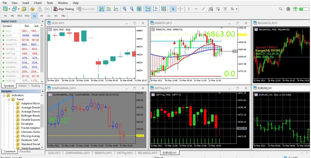 MT5 Data Feed, NSE data feed for MT5, Mcx Data feed for MT5